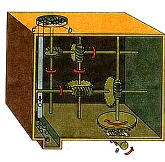 Изобретатель первого а мире парового двигателя Герон Александрийский (часть1) (Фото 4)