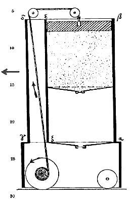 Изобретатель первого а мире парового двигателя Герон Александрийский (часть2) (Фото 6)