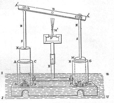 Изобретатель первого а мире парового двигателя Герон Александрийский (часть2)