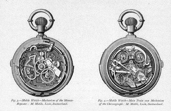 Иллюстрации промышленности, науки и искусства 18 века (часть 3.)
