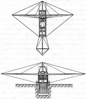 Первые проекты самолетов с паровым двигателем
